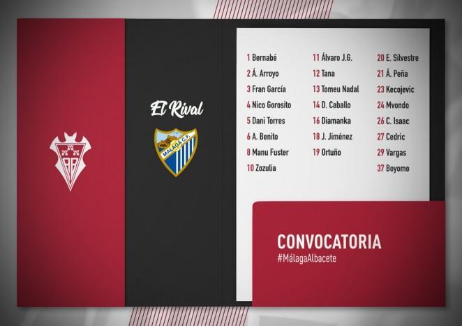 El Albacete viajará hacia Málaga con todos sus jugadores